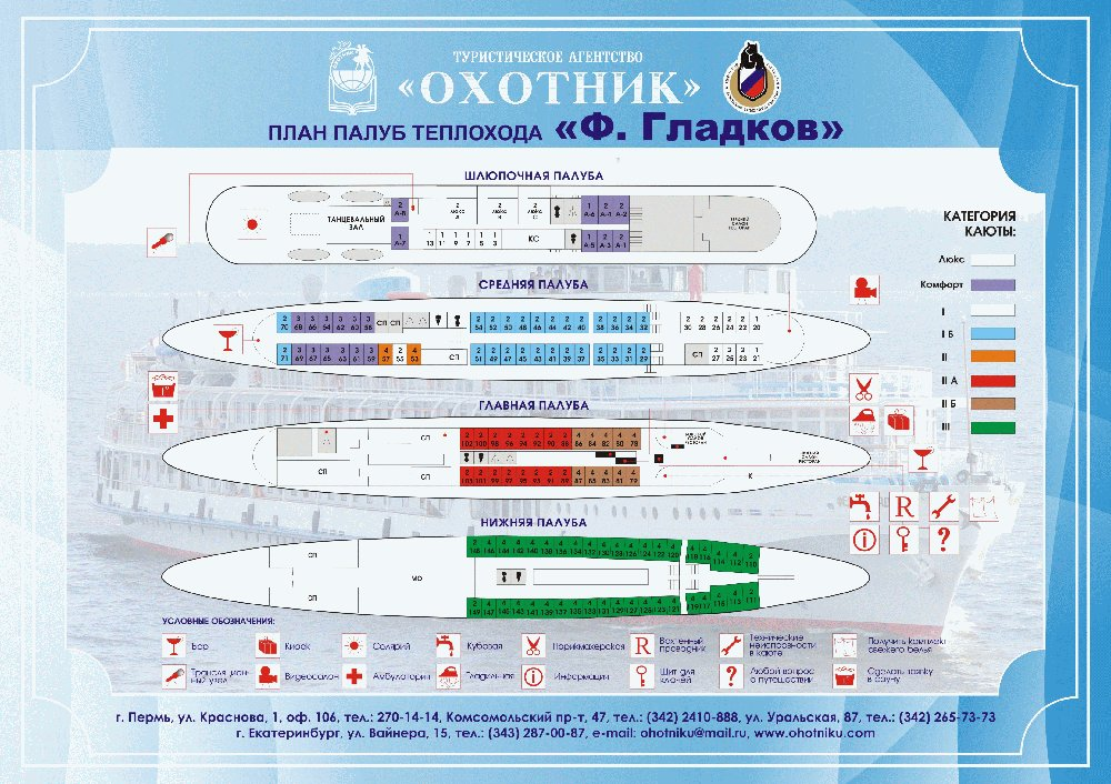 Схема размещения пассажиров.